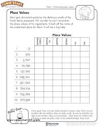 Place Value Chart Grade 4 Place Value Chart Math Akasharyans Com
