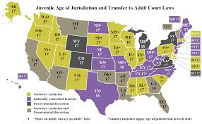 Juvenile Age Of Jurisdiction And Transfer To Adult Court Laws