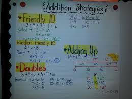 Addition Strategies Anchor Chart 1st Grade Www