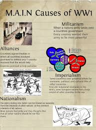 these pictures represent the four main causes of ww crystal  these pictures represent the four main causes of ww1