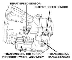chrysler pt cruiser questions where is speedometer sensor 2 answers