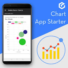 Ionic 4 Chart App Starter Ion Chart