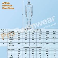 Arena Carbon Ultra Size Chart Arena Powerskin Carbon Ultra Jammers Dark Grey Fluo Yellow
