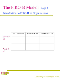 Firo B Firo B Fundamental Interpersonal Relations Orientation Behavior