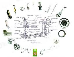 Industrial Sewing Machine Parts