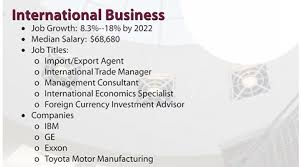 management marketing international business mmib eastern   mmib best business jobs international business