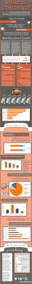 Best 25 What Is Professionalism Ideas On Pinterest Do