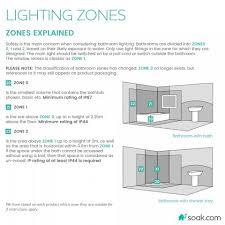 bathroom lighting zones. minerva flush fit ceiling light bathroom lighting zones