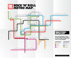 Heavy Metal Genealogy Chart Attempts To Map Music Musings On Maps