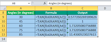 Tan Chart Radians Tan Excel Function Formula Examples How To Use Tangent