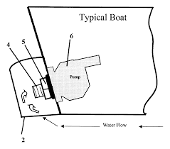 Patent us6192820 livewell aeration device patents kitchen faucet aerator diagram boat aerator pump install diagram livewell setup diagram on boat
