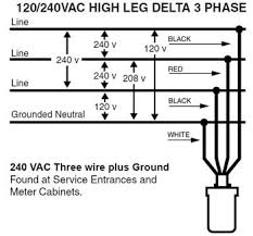 how to wire 3 phase high leg delta high leg delta