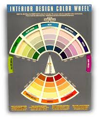 Interior Color Chart Interior Design Color Wheel Helps You Harmonize Your Interior Design Projects