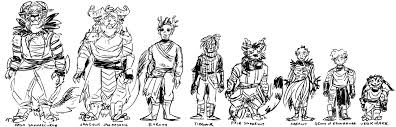 Dirt Salad Rough Height Chart Of My Gw2 Guild Wars 2