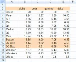 Box And Whisker Chart Excel 2016 Oder How To Make A Scatter Plot In