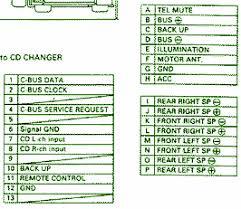 fuse layoutcar wiring diagram page 248 saab 900 fuse box map