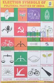 Political Party Chart Election Symbols Of National Parties Chart Number 225