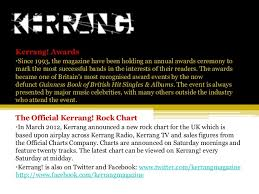 Kerrang Official Rock Chart Music Magazine Case Study Kerrang