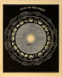 Old Zodiac Chart Details About Zodiac Sign Diagram Old Astronomy Chart Art Vintage Illustration Print