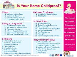 baby room checklist. Download \u0026 Print Checklists And Check Your Home Baby Room Checklist