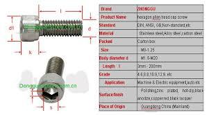 Metric Socket Head Cap Screws 18 8 Stainless Steel Industrial Scientific Fasteners Screws Bolts Socket Cap Screws Buy 18 8 Stainless Steel Socket