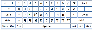 Hindi Keyboard Chart Pdf Hindi Typing All Shortcut Key Chart Pdf