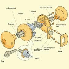 door lock parts. Fine Lock Door Lock Parts Diagram Handle Names Pieces Fascinating Picture  Concepttise To N