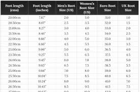 Cm To Inch Conversion Chart For Height Chart Centimetres