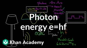 What Is The Energy Of One Quanta Of Light Photon Energy