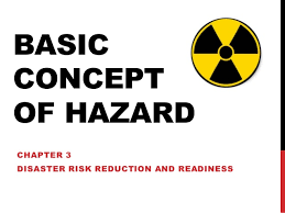 Basic Concep Basic Concept Of Hazards