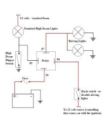 driving lights wiring diagram Standard Light Switch Wiring Diagram driving light wiring diagrams negative and positive switching Unit Inside a Light Switch