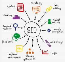Image result for seo images