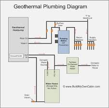 geothermal heat pump wiring diagram wiring diagram libraries piping schematic ground source heat pump wiring diagram todaysgeothermal piping diagrams wiring diagrams schema heat pump