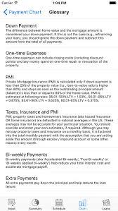 Usmortgage Calculator U S Mortgage Calculator App Price Drops