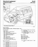 fiat scudo workshop manual citroen dispatch peugeot expert mini scudo2 0wiring2 jpg mini scudo2 0wiring1 jpg