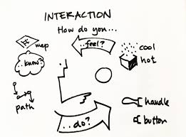 Moggridge Designing Interactions Day4 Interaction Design Process Jianyu Shao Medium
