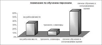 Управление мотивацией персонала на материалах ООО Нижпласт  Управление мотивацией персонала на материалах ООО Нижпласт Рефераты ru