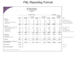 Profit And Loss Statement For Restaurant Template Common Size Income Statement Example Pl Retail