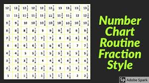 Number Chart Routine Curious Thoughts Of Elizamath Brandenbook