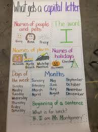 Capital Letter Anchor Chart Capitalization Anchor Chart Anchor Charts Reading Anchor