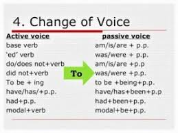 Active And Passive Voice For Ssc Cgl Archives News Daily