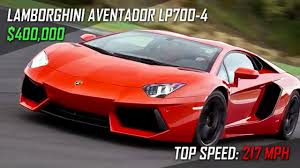 fastest and coolest cars in the world 2016.  Cars Throughout Fastest And Coolest Cars In The World 2016 R
