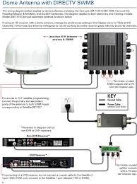 direct tv satellite dish wiring diagram gooddy org showy directv directv wiring diagram whole home dvr at Directv Wiring Diagram Swm