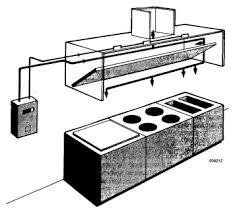 Ansul R 102 Nozzle Chart Restaurant Fire Suppression System Ansul R 102tm Casper
