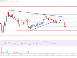 Tron Trx Price At Risk Of Significant Losses Live