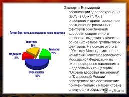 Презентация на тему ФАКТОРЫ ВЛИЯЮЩИЕ НА ЗДОРОВЬЕ ЧЕЛОВЕКА  2 Эксперты Всемирной организации