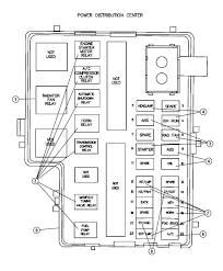 2007 dodge sprinter wiring diagram 2007 discover your wiring land rover range door lock fuse