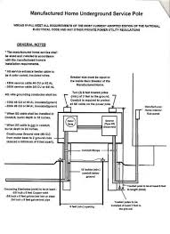 mobile home repair diy help mobile home power pole diagram manufactured mobile home underground electrical service under wiring diagram picture miscellaneous mobile home power pole requirements