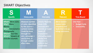 Marketing Plan Ppt Example How To Create A Content Marketing Plan Using Powerpoint Templates