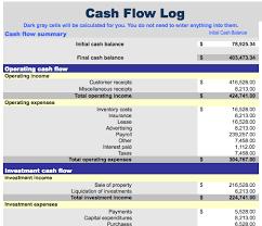 Cash Flow Summary Template 28 Images Of Cash Flow Log Template Sofond Net